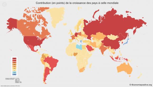 Contribution_(en_points)_de_la_croissance_des_pays_à_celle_du_monde